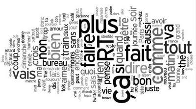 Wordle: Un an de profil
