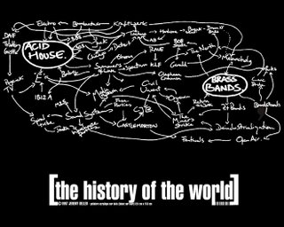 the history of world